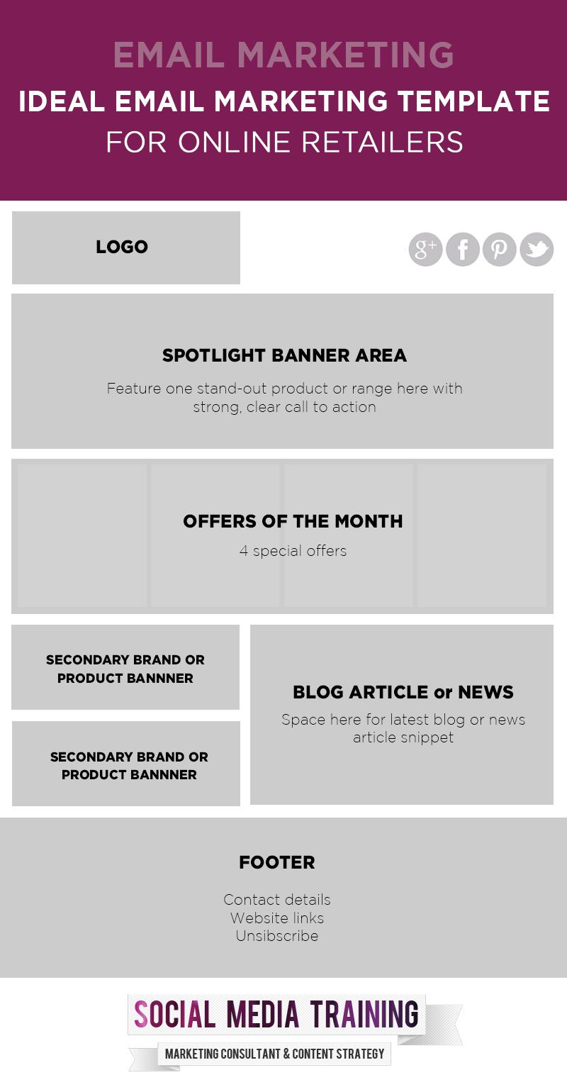 Simple email marketing layout guide #emailmarketing #email ...