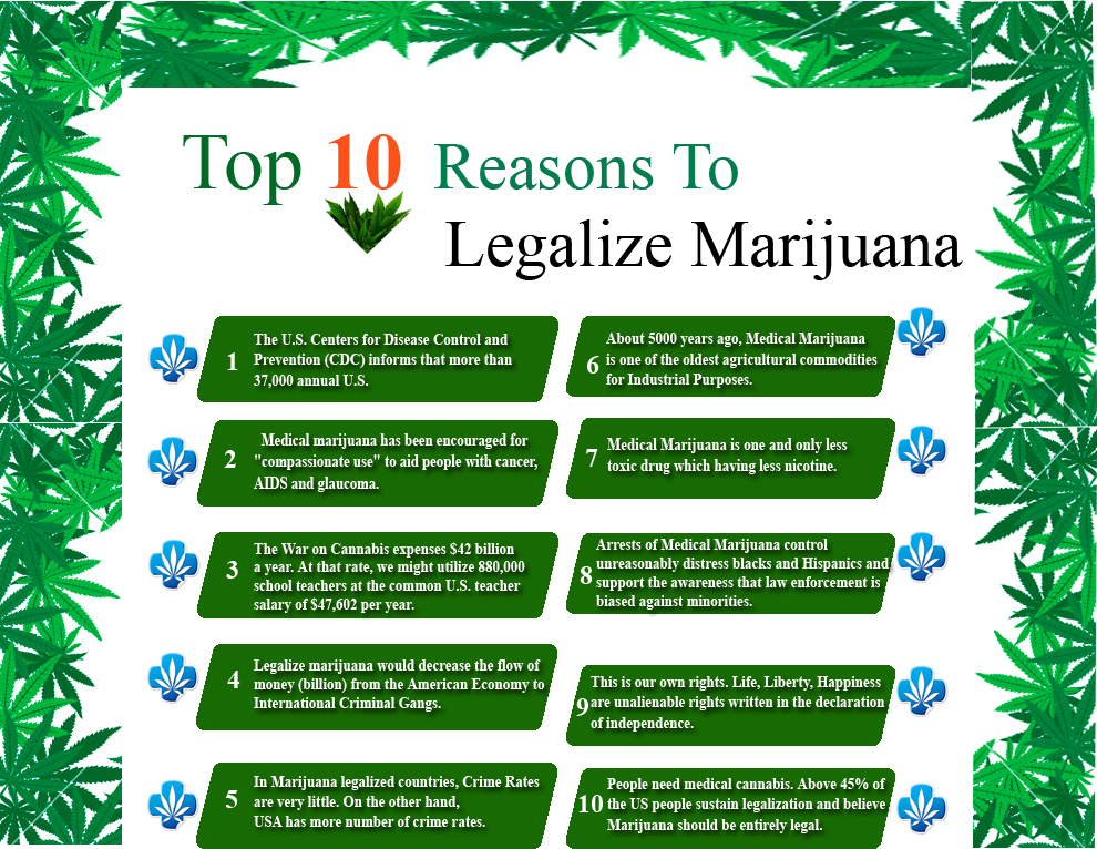 reasons why marijuana should be legal for medical use