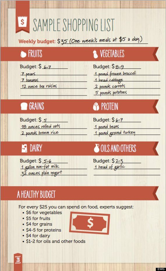 Cheap, Healthy Foods For A Tight Budget LLI- Little Life