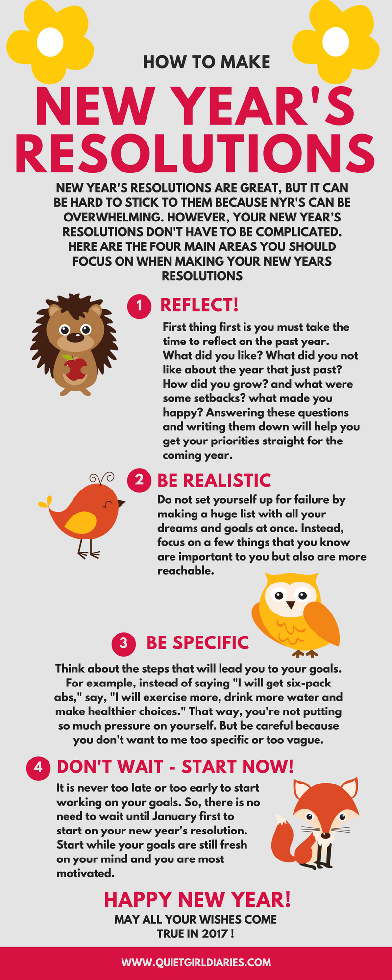 your new years resolutions doesnt have to be stressful this infographic will teach you four simple steps to making your new years resolutions and stick