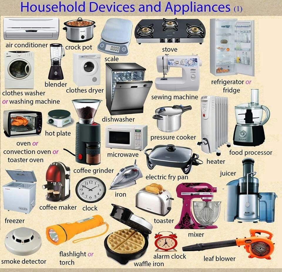 Household Devices and Appliances | Kitchen - organization 廚房相關 ...
