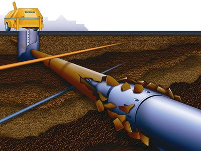 Pin On Trenchless Sewer Repair