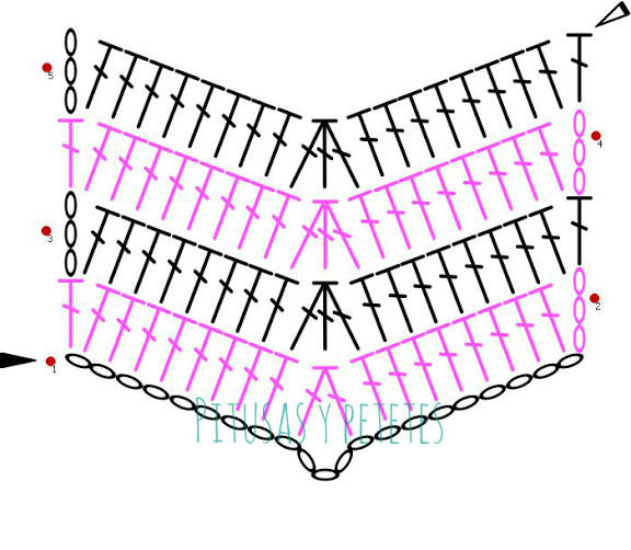 Chevron crochet diagram wiring pattern chevron crochet necklace crochet jewelry addiction diagramme chevron crochet chevron crochet diagram ccuart Gallery