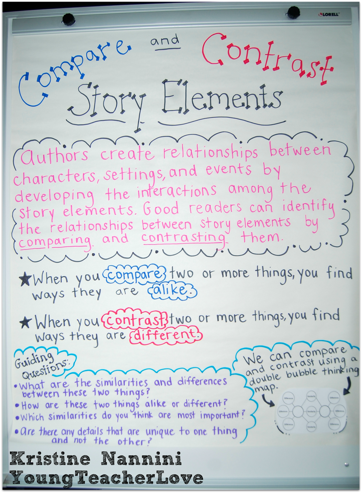 1000 images about ela compare and contrast context 1000 images about ela compare and contrast context clues anchor charts and student