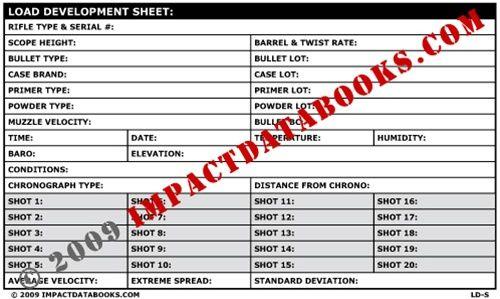 Impact Data Books Load Development Sheet  Long Range