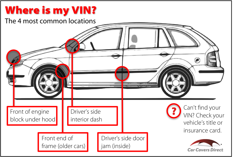 Where Is Your Vin Interesting Post About All The Things You Can Find Out About Your Car When You Decode Your Vin Inside Car Repair And Maintenance Car Covers