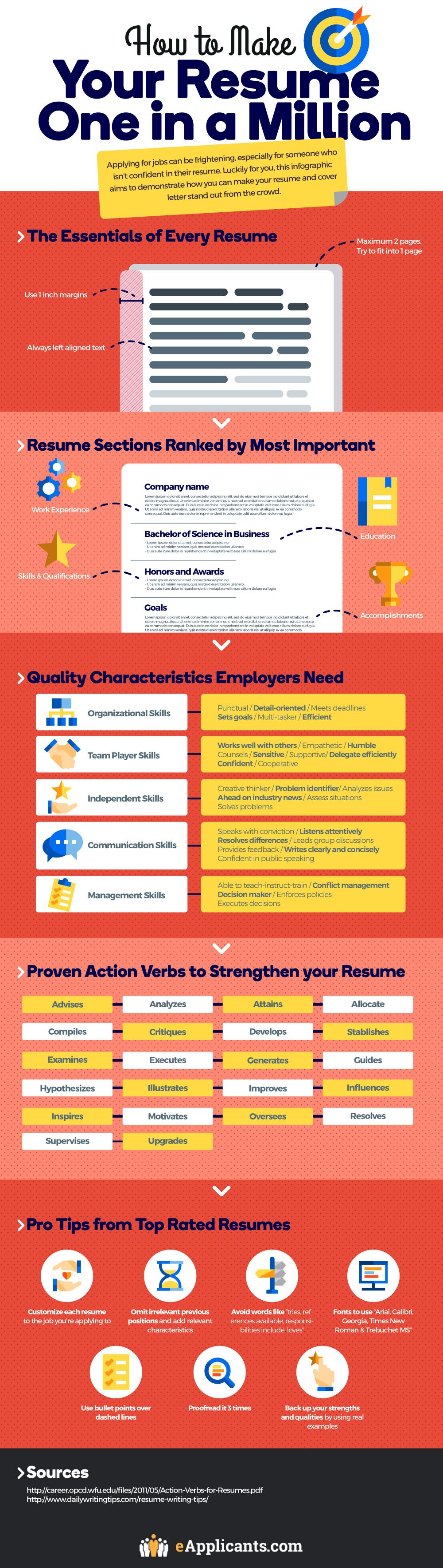 22 Action Words That Will Give Your Resume Added Punch [Infographic ...