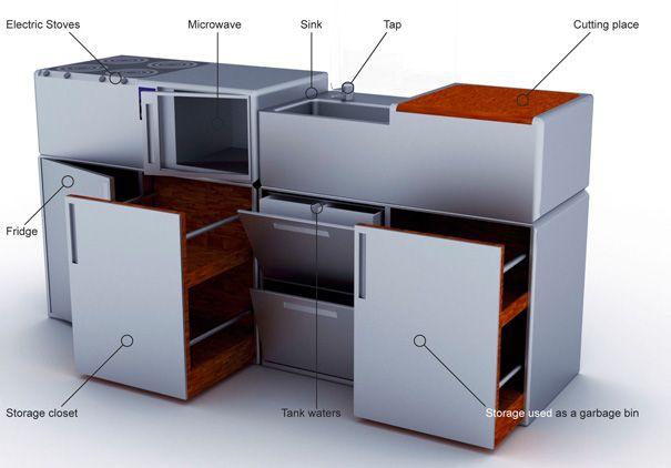 A Very Cubed Kitchen  Home Yanko Design  Pinterest  Kitchen Kit Extraordinary Kitchen Kit Decorating Design