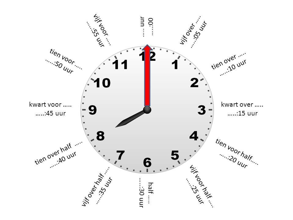 Spiksplinternieuw Oefenen met klokkijken, minuten   Klok, Wiskunde spelletjes AV-37