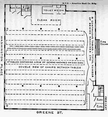 28d13f50a2caf01fa2ae43d8141e2c9c industrial building layout szukaj w google architecture layouts