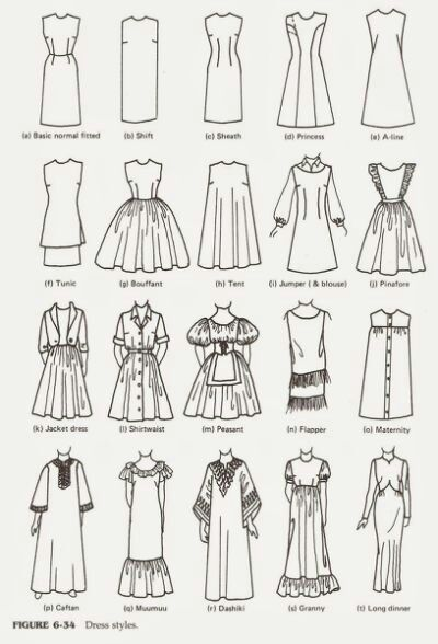 Photo of Fashion infogra… – #Fashion #infogra #rast