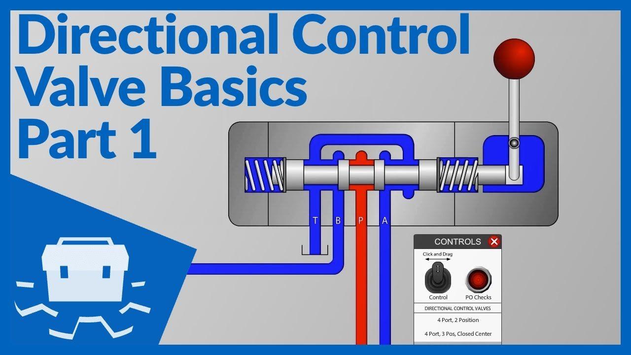 Directional control valve basics part 1 technik