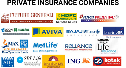 Top 10 Best Private Insurance Companies in India March