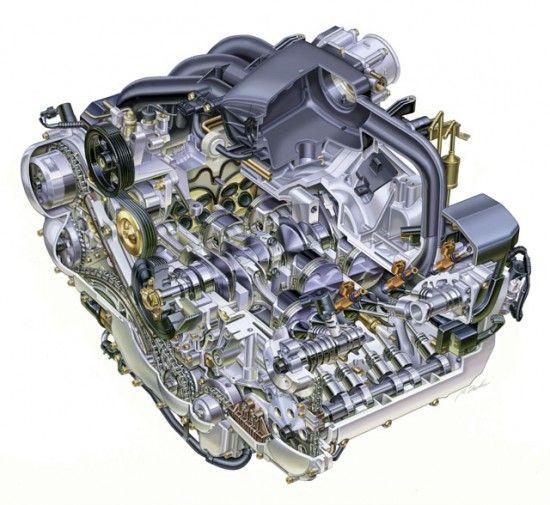 Sema Subaru H6 Project Build Blog Perrin Performance Subaru Subaru Legacy Engineering