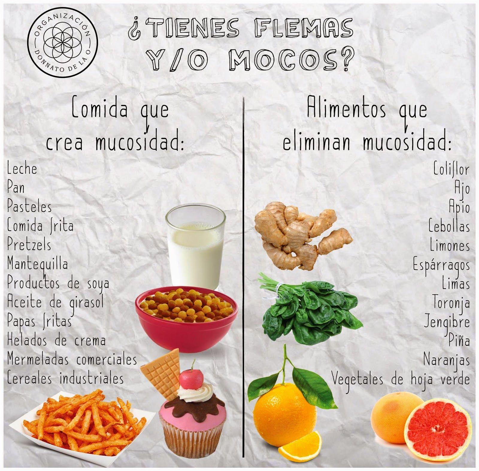 De La Salud Natural Tiene Flemas O Mocos Alimentos Alimentos Sanos Donato De La O