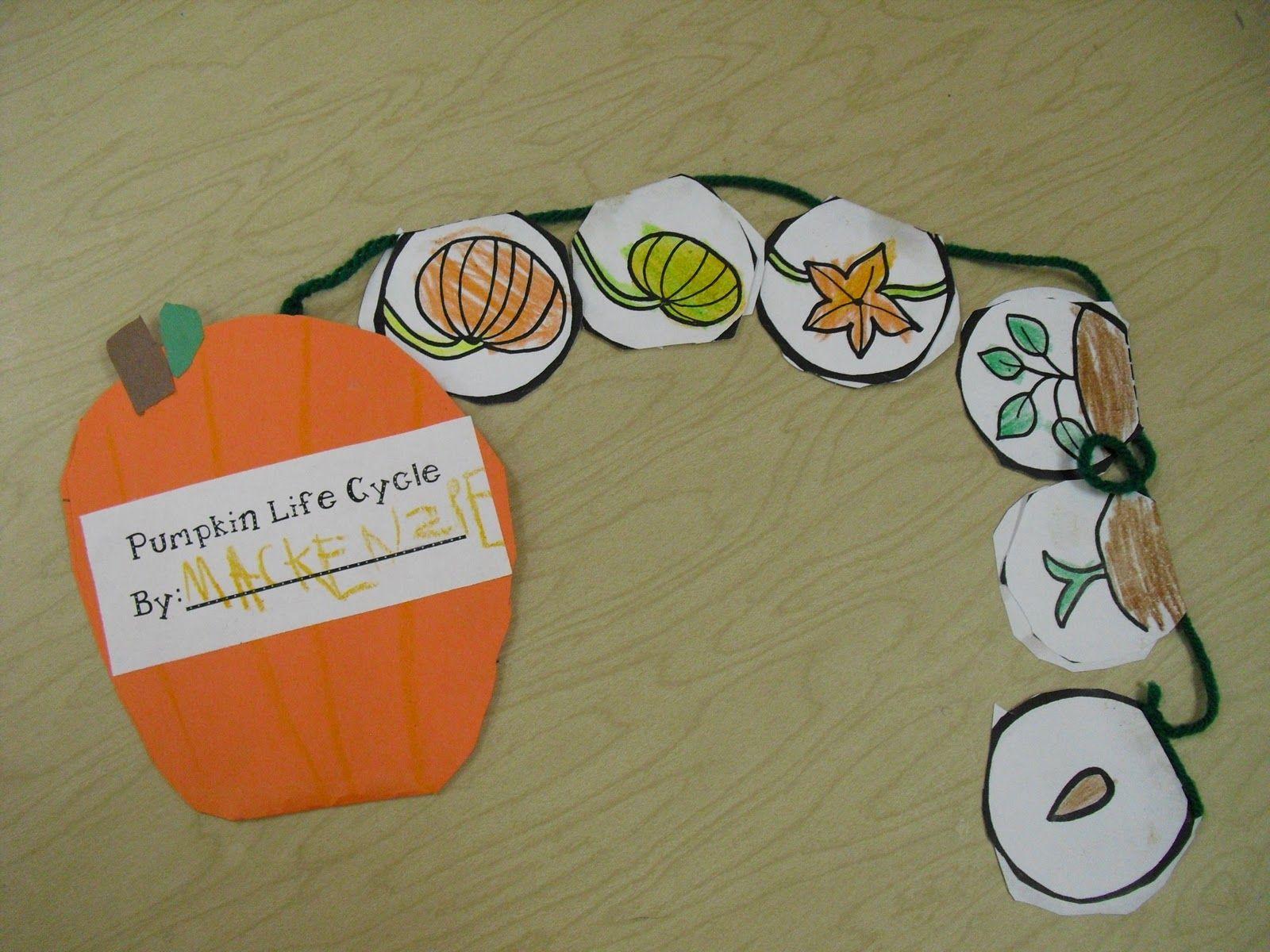 Mrs Cates Kindergarten Halloween