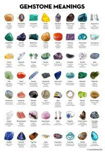 All Gemstone Meanings & Crystal Properties #crystalmeanings