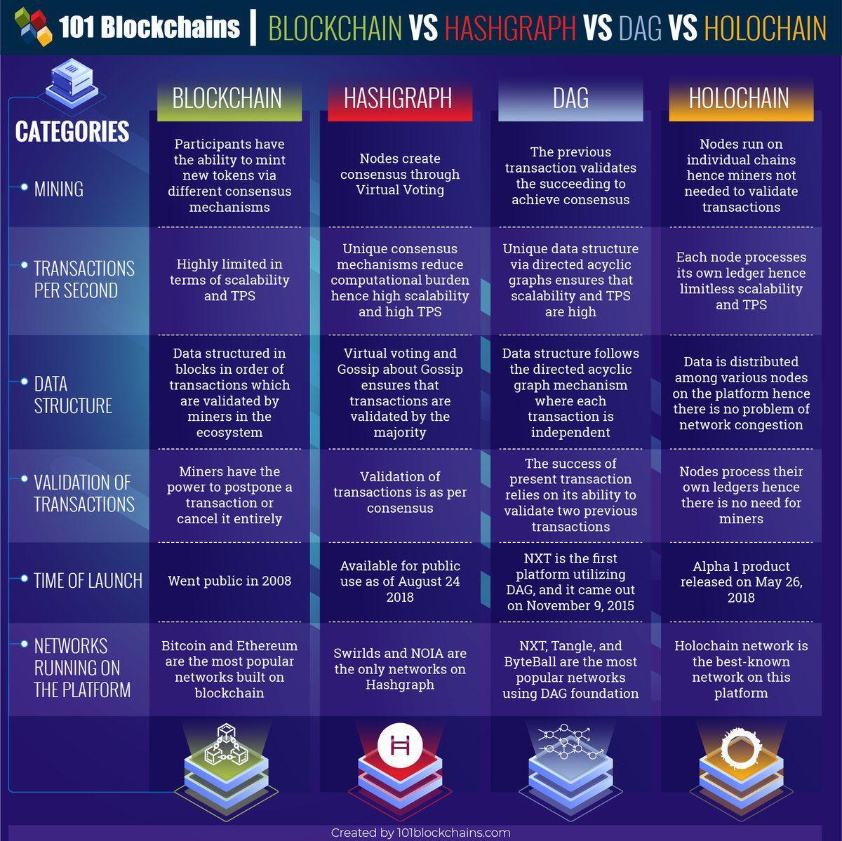 bitcoin vs bankok)
