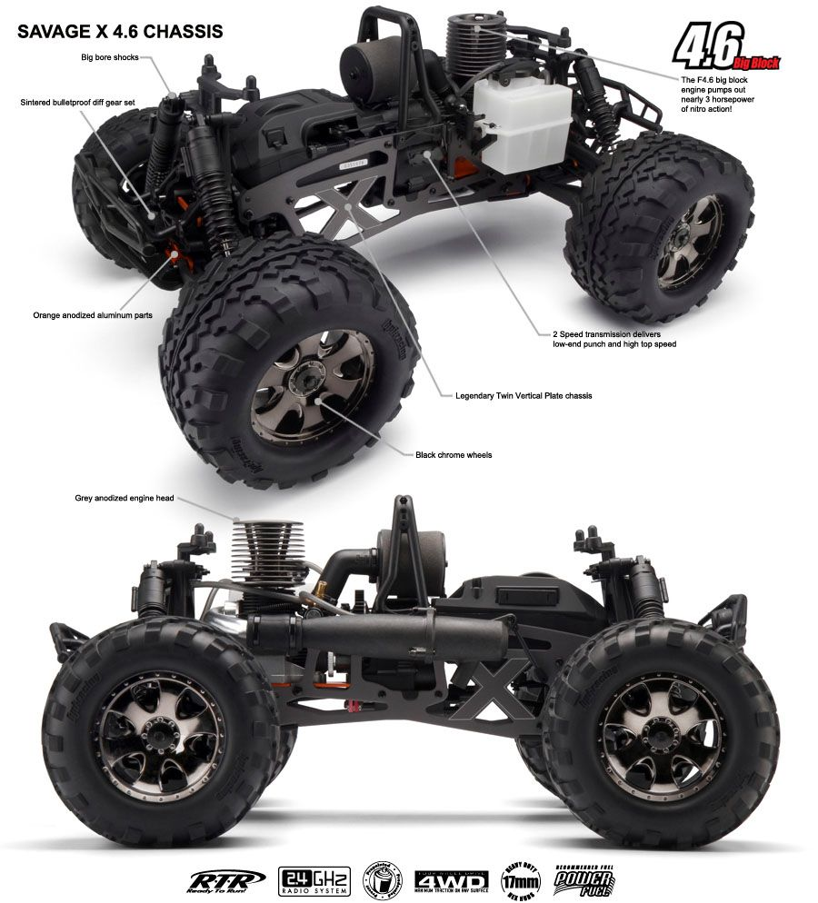 HPI RACING RTR Savage X 4.6... Can't wait till