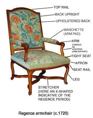 Regence armchair  with labeled parts  via The Buzz on Antiques. 1720 ca  Regence armchair  with labeled parts  via The Buzz on