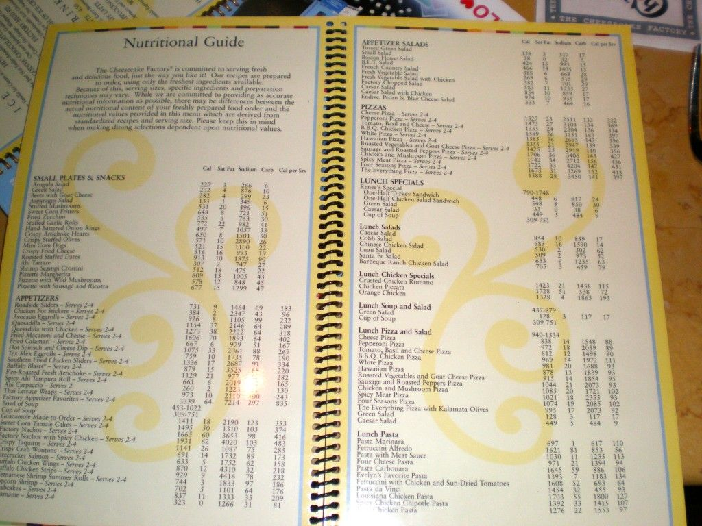 Cheesecake factory nutrition information with images