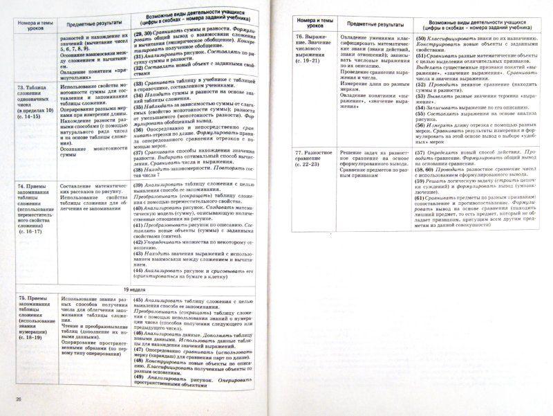 решебники по башкирскому языку для 5 класса