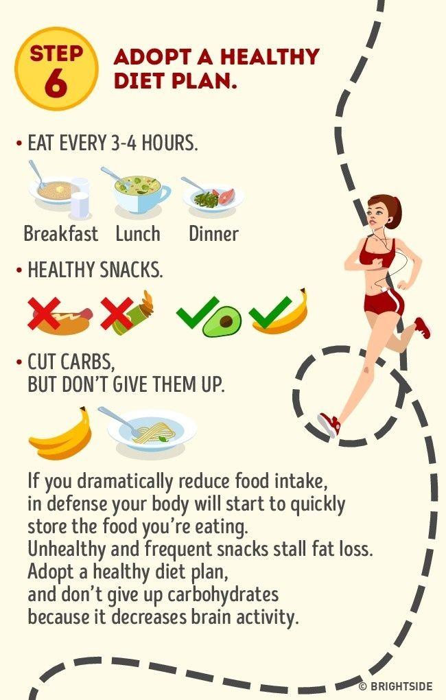 bright side diet plan