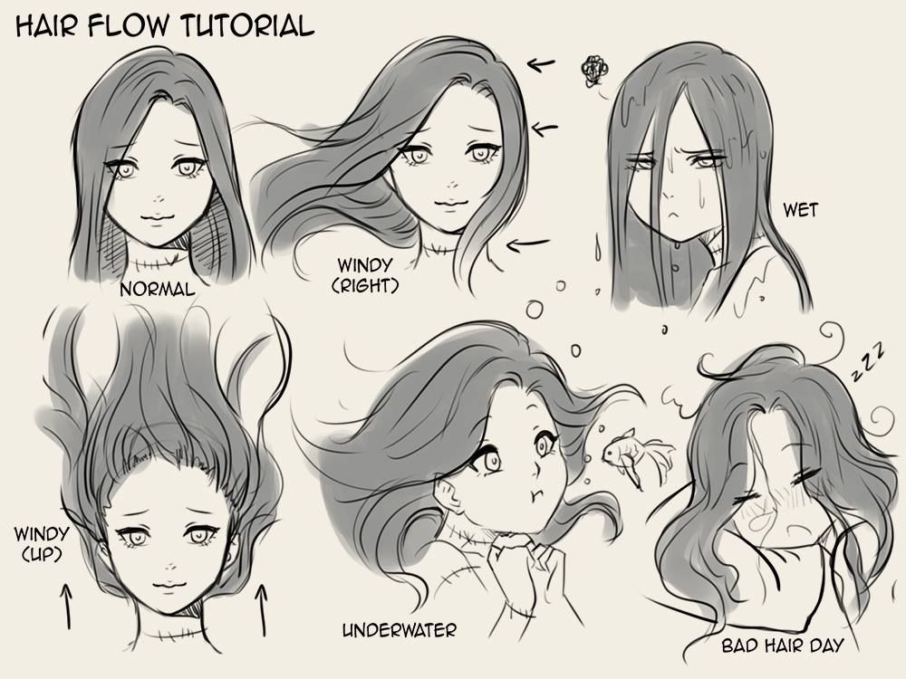 Hair Flow Tutorial 1000x750 Drawing Techniques How To Draw Hair Art Sketches
