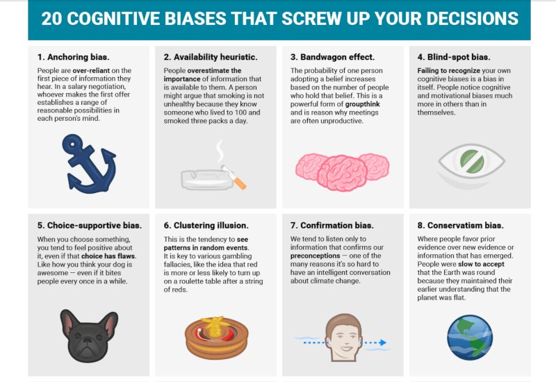 How to Root Out Bias from Your Decision Making Process