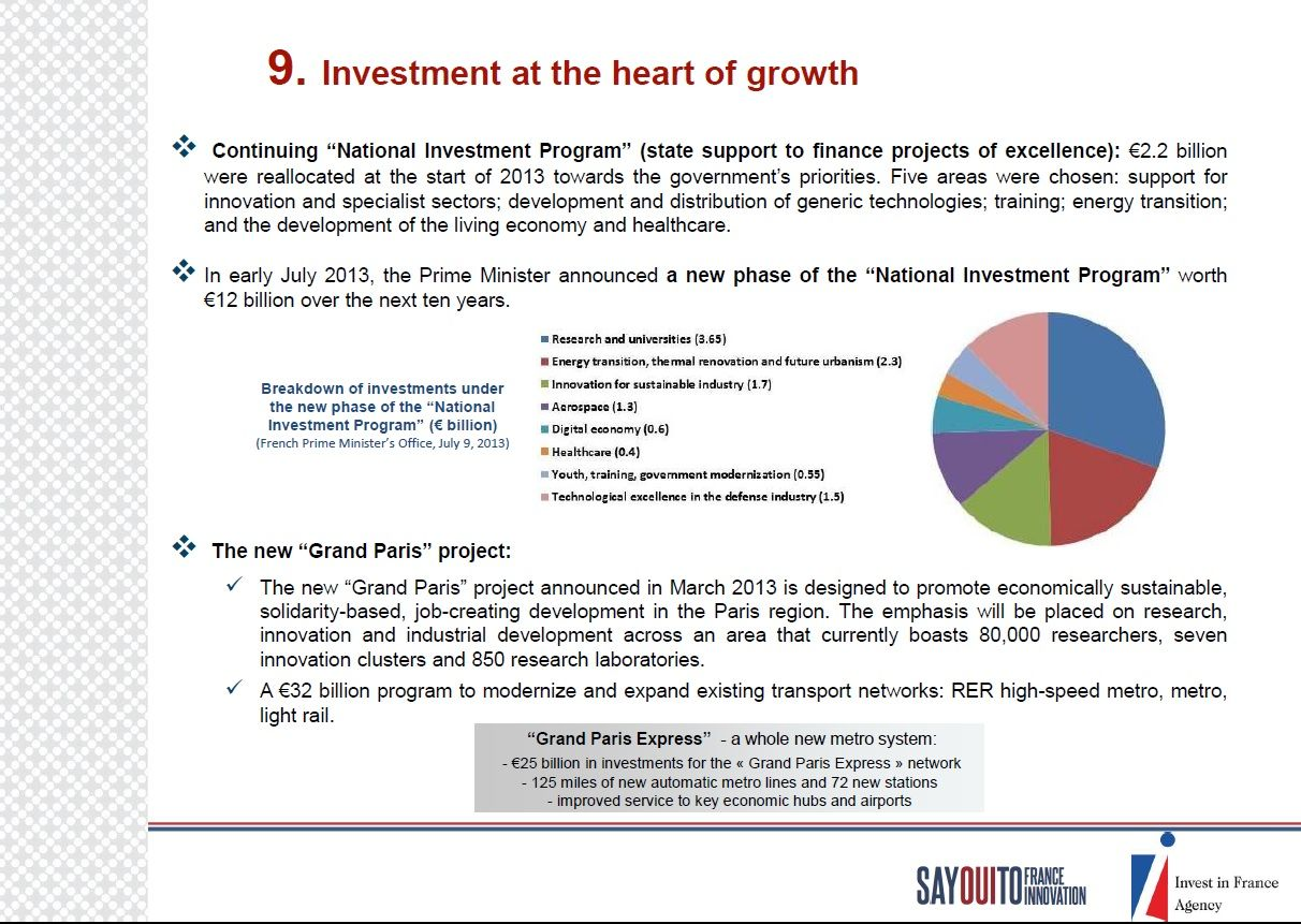 9. Investment at the heart of growth http://www.invest-in-france.org/Medias/Publications/1429/10-reasons-to-invest-in-France-july-2013.pdf
