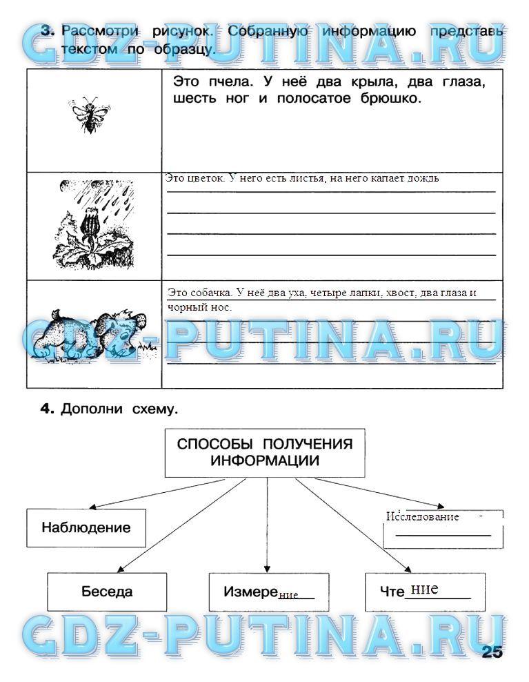Домашняя работа 3класс л.м.зеленина русский язык упр