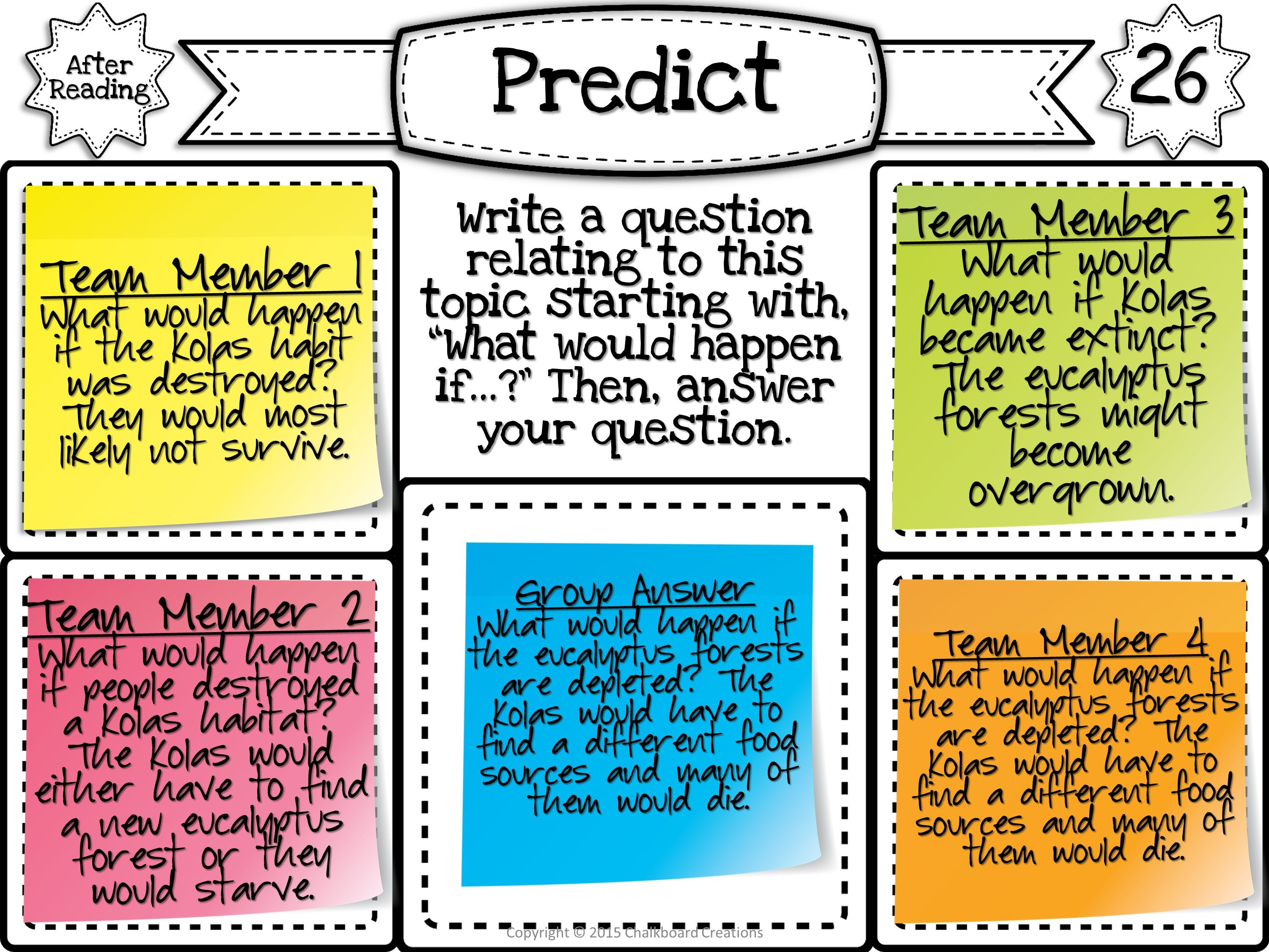Sticky Note Discussion Circles Nonfiction For Any