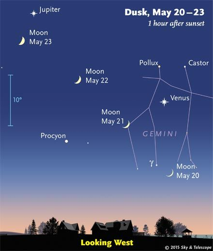 Jupiter and Venus draw closer!   Science Wire   EarthSky