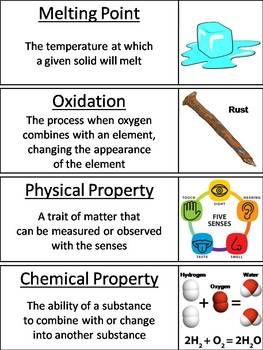 Chemistry and Physical Properties