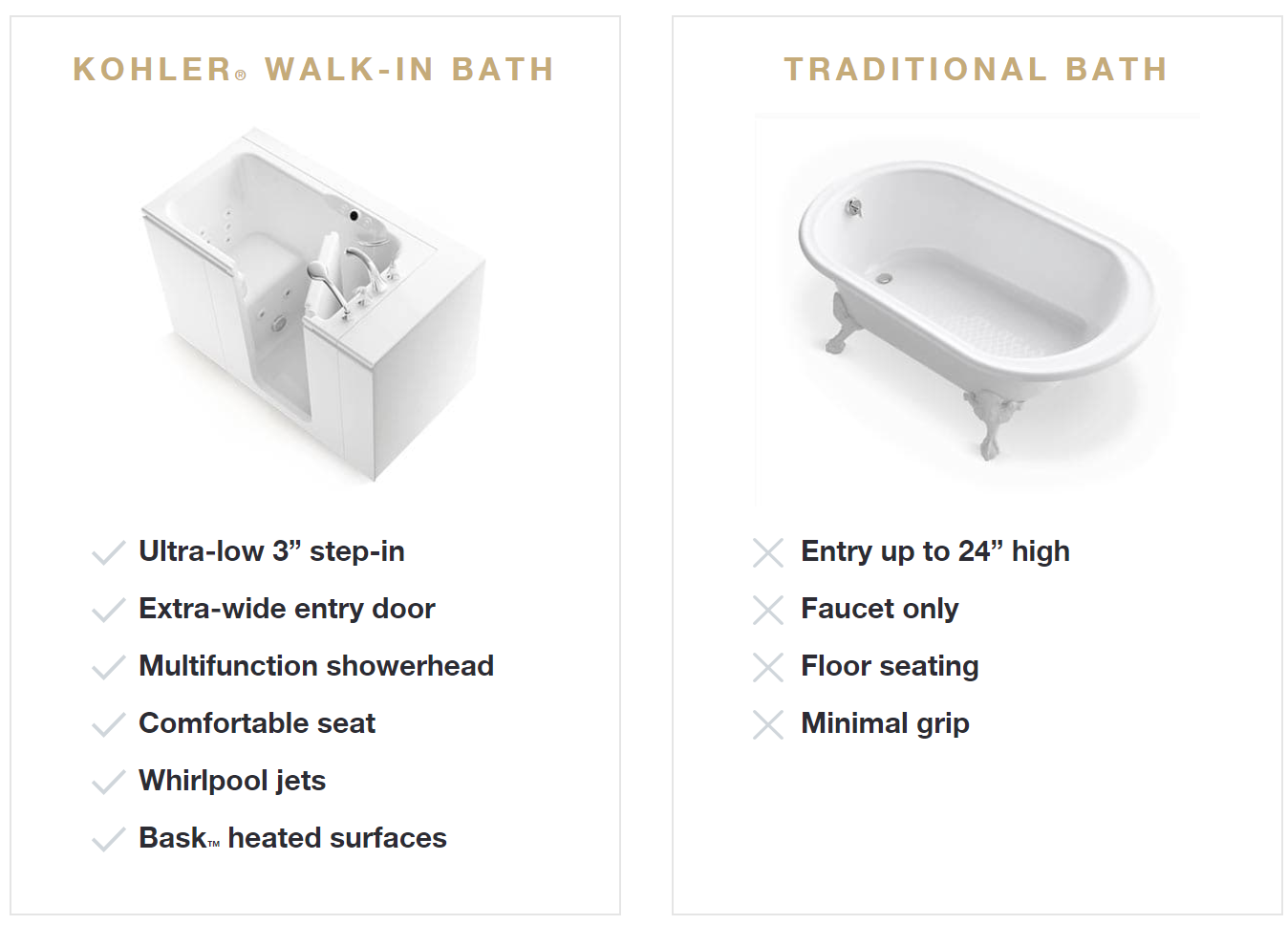 Walk In Tub Or Traditional Bathtub Free Bathroom Safety