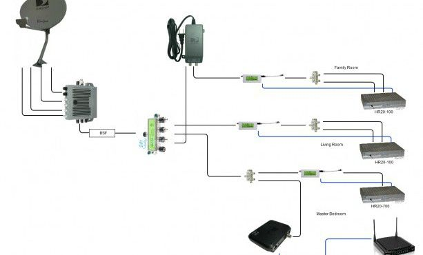 complete zongshen 200cc wiring diagram 200cc lifan wiring diagram - youtube