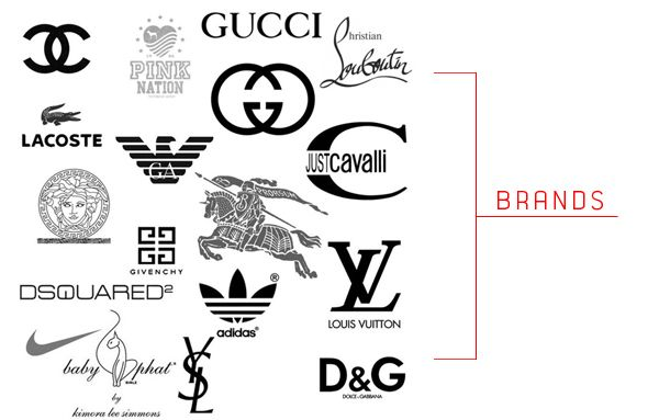 Brands names again 2 | ##4 (my shops) | Pinterest | 2! and Names