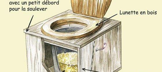 toilettes seches construction toilette sèche Pinterest Toilet - construction toilette seche exterieur
