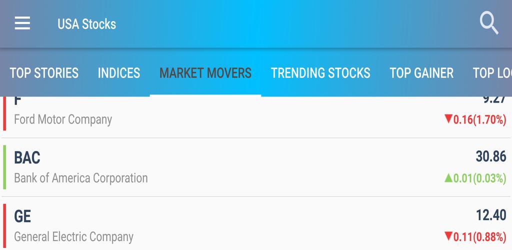 Usa Stocks Quotes App Us Stock Market Stock Market