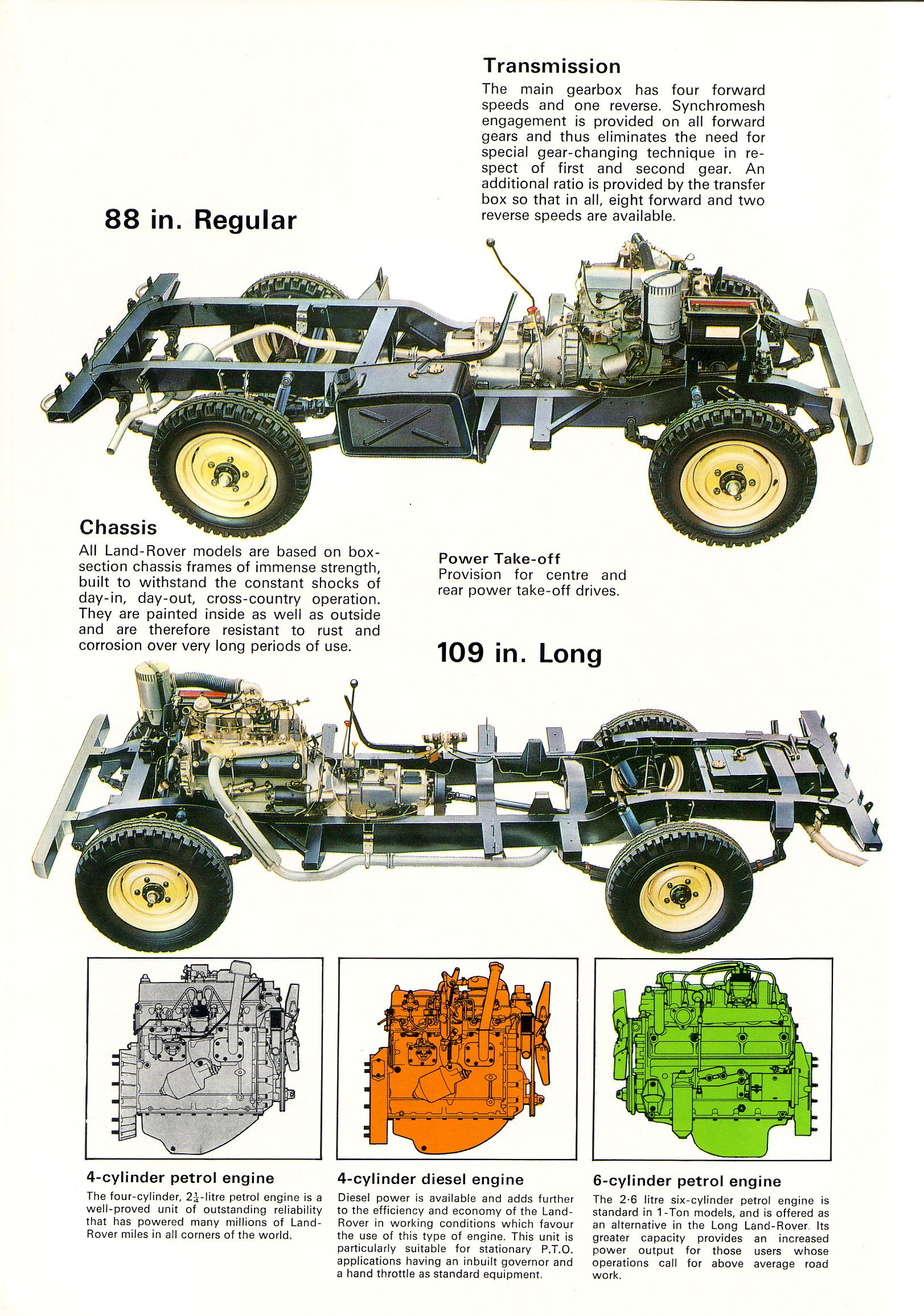 chassis design land rover discovery, defender 90, land rover defender,  range rover,