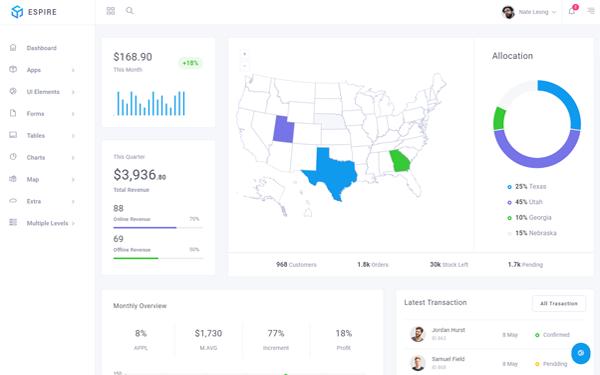 DOWNLOAD - Espire - Bootstrap 4 Admin Template | Bootstrap Theme