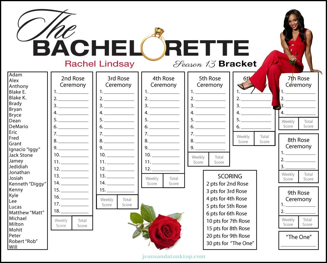 photograph regarding Bachelor Bracket Printable Nick titled Bachelorette Bracket Rachel Lindsay Time 13 Long term Dwelling