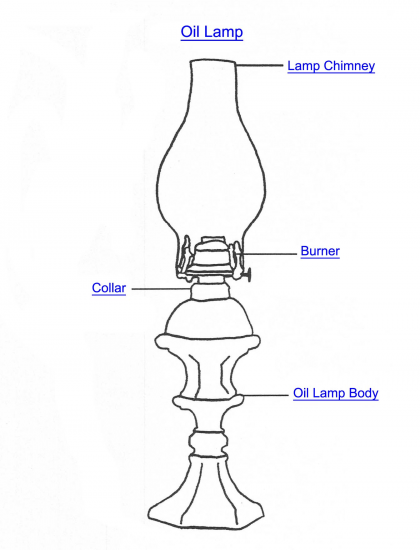 kerosene lamp parts diagram complete wiring diagrams u2022 rh oldorchardfarm co