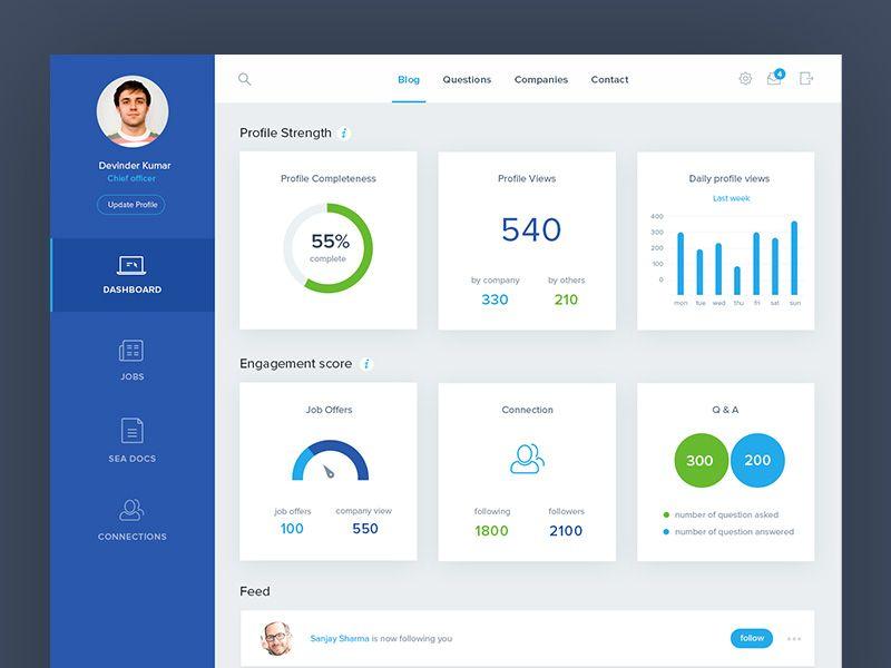MySeaTime Dashboard Design Pinterest Dashboard design - dashboard design inspiration
