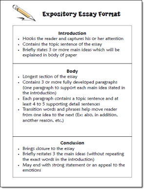 Expository Essay Format freebie in Laura Candler's Writing File ...