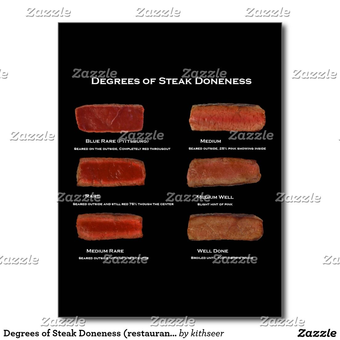 Degrees of Steak Doneness Photo Chart (restaurant ... |Restuarant Steak Doneness Chart