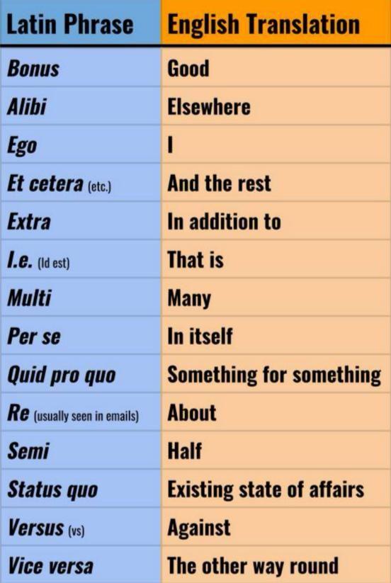 Everyday Latin phrases