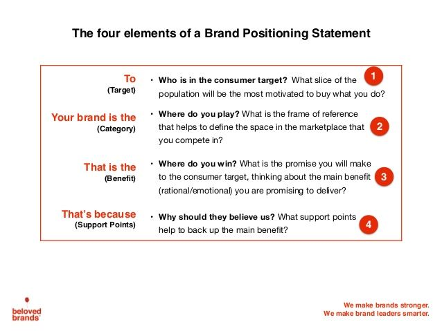 Elements Of Brand Positioning Statement  Customer Design