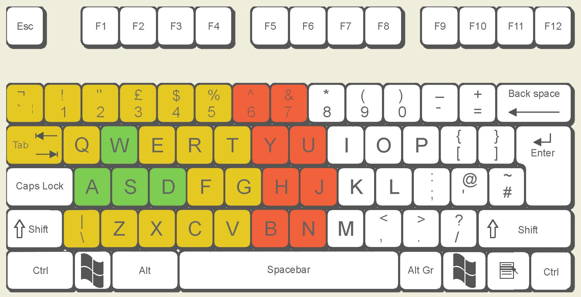 Laptop Computer Keyboard Template Printable