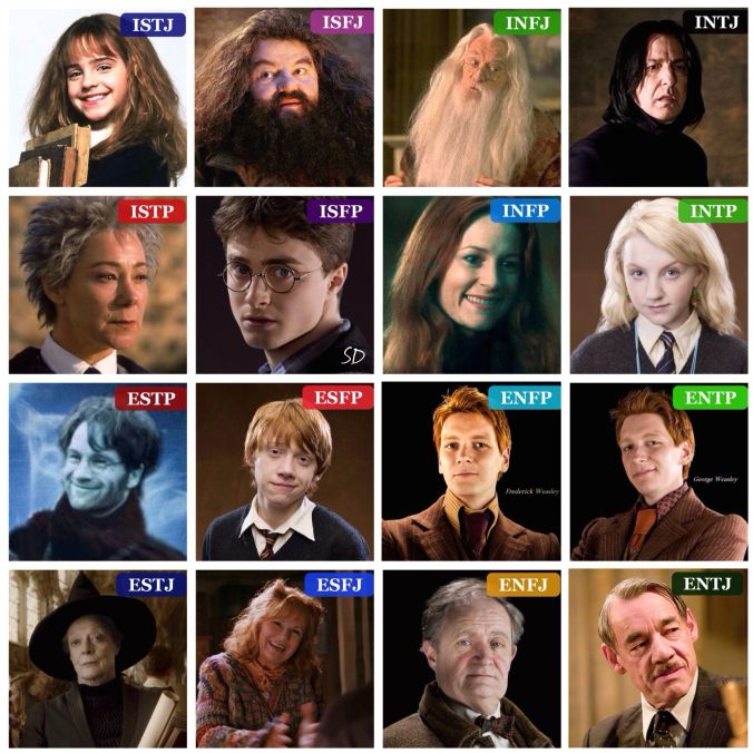 An Other Harry Potter Mbti Chart Infj Characters Intj Personality Mbti Personality